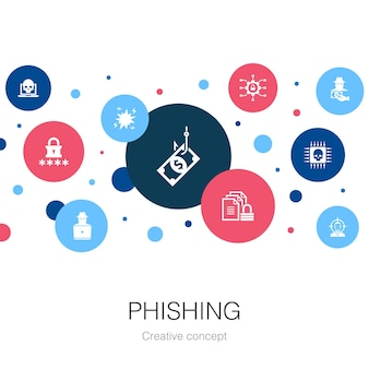 Phishing trendy circle template with simple icons