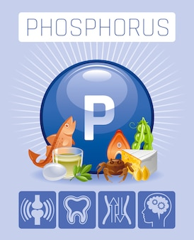 Phosphorus p mineral vitamin supplement icons. food and drink healthy diet symbol 3d medical infographics poster template. flat benefit design