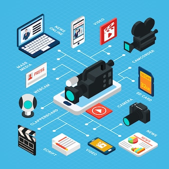 Photo video isometric flowchart composition with isolated pictograms and images of electronic equipment for filming