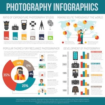 Photography infographic set
