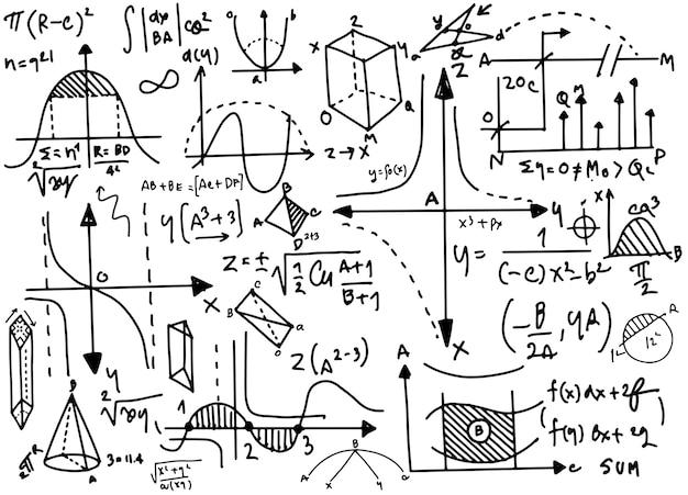 Physical formulas and phenomenon
