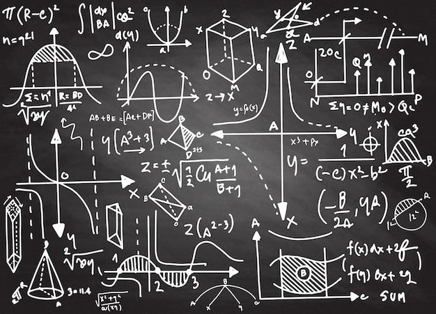 Physical formulas and phenomenon.