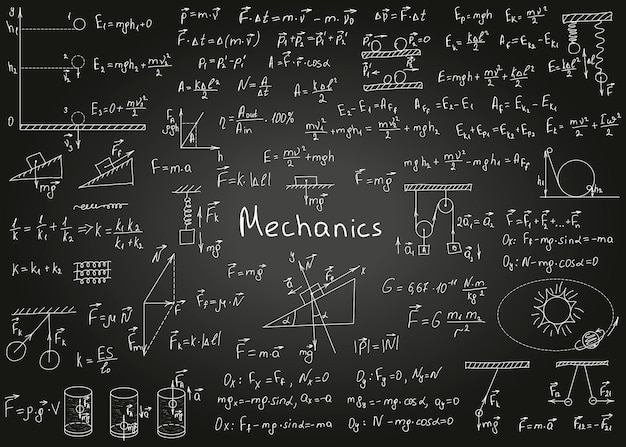 Physics formulas drawn by hand on a black chalkboard for the background vector illustration