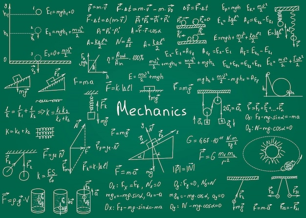 Physics formulas drawn by hand on a green chalkboard for the background. vector illustration