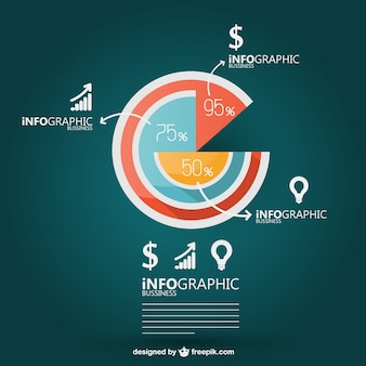 Pie chart infographic business design