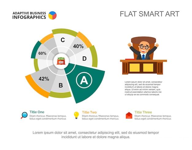 Pie chart. percentage diagram, editable template, infographic design.