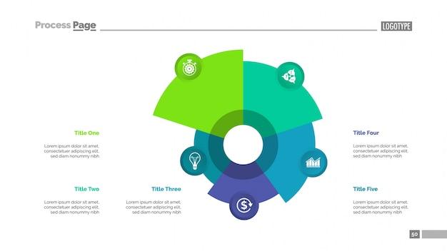 5つの要素のテンプレートを含む円チャート