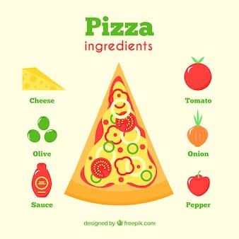 成分とピザのピース