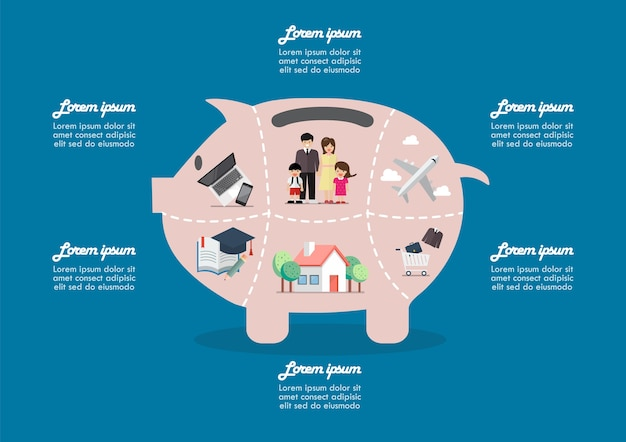 Piggy bank saving money portion for life infographic