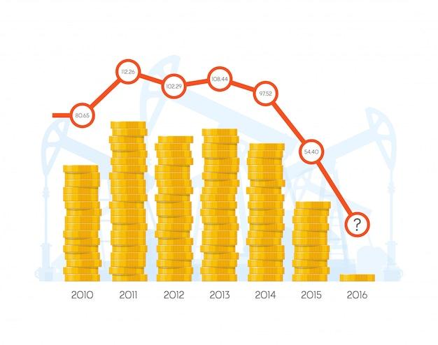 Груды монет с граф диаграммы.