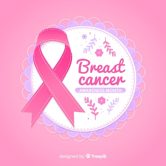Pink ribbon for breast cancer awareness with text
