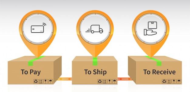 注文プロセスの小包ボックスのピンアイコンドロップ