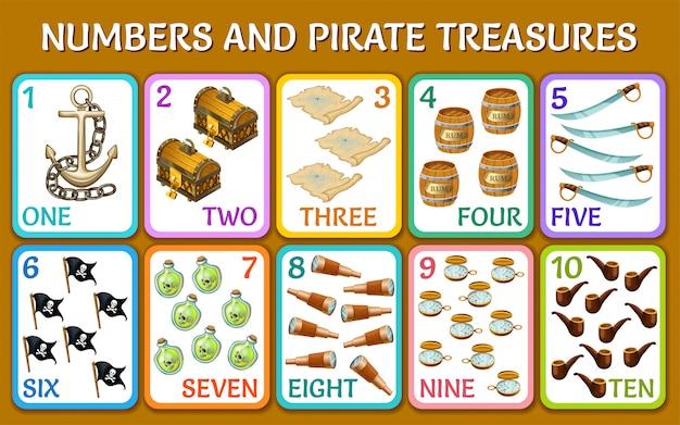 Pirate treasures. children cards numbers.