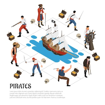 Pirates in various activity around sail boat isometric composition on white