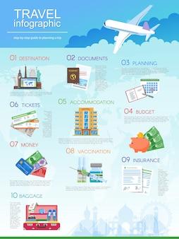 旅行インフォグラフィックガイドを計画します。休暇予約のコンセプト。