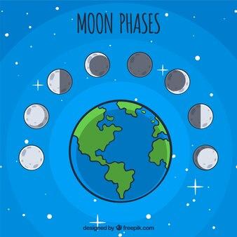 Планета земля с декоративными фазами луны Бесплатные векторы