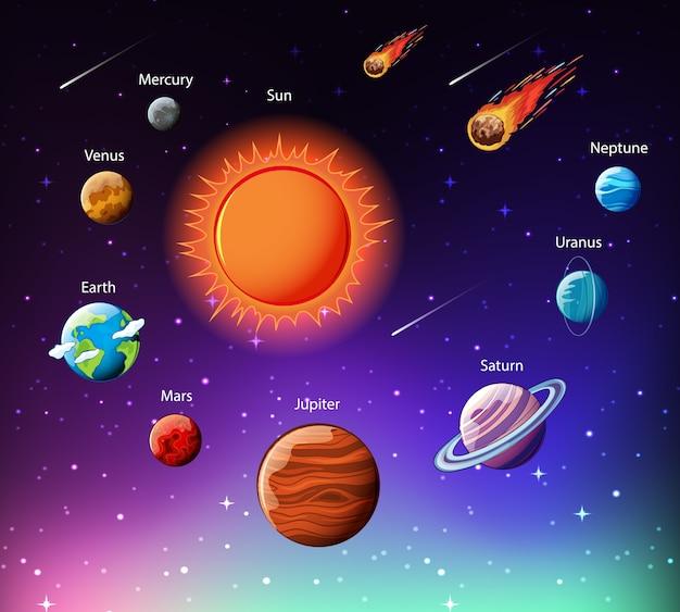 Планеты солнечной системы инфографики