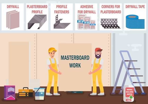 Plasterboard works materials shop vector ad banner