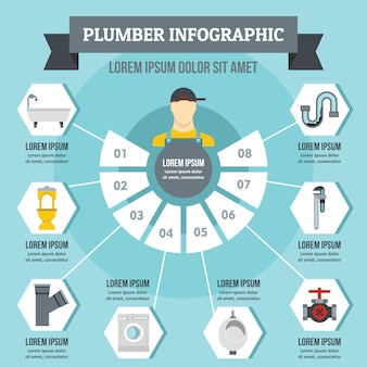 Plumber infographic concept, flat style