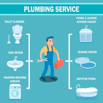 Plumber worker with toolbox plumbing service