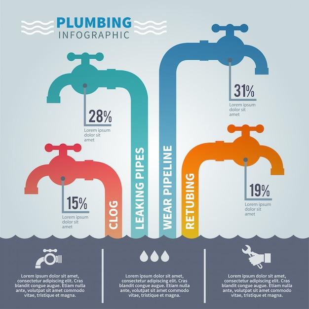 Plumbing infographic set