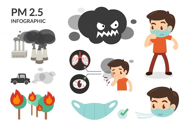 Pm 2.5 опасность пыли опасность инфографики с человеком, носящим респиратор с пылью и дымом.