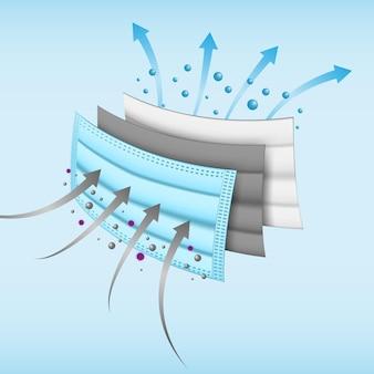 Pm25空気ろ過およびウイルス対策3層医療用マスクフィルター
