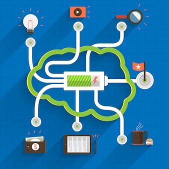 Poer of brain inside thinking about digital marketing