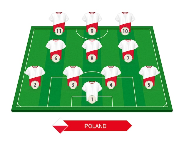 유럽 축구 대회를위한 축구장에 폴란드 축구 팀 라인업