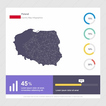 Poland map & flag infographics template