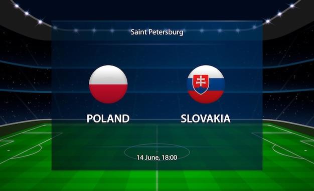 폴란드 vs 슬로바키아 축구 스코어 보드.