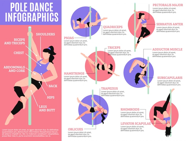 Pole dance infographics