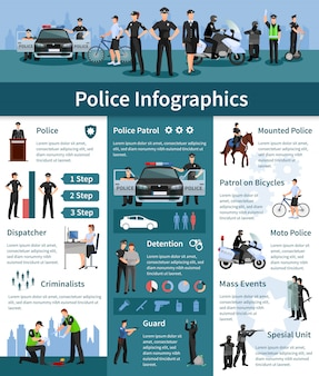 Police people flat infographics layout with mounted police dispatcher detention criminalists