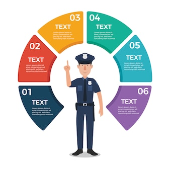 원형 차트 infographic 디자인 서식 파일으로 경찰관