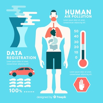 Pollution in human body flat style
