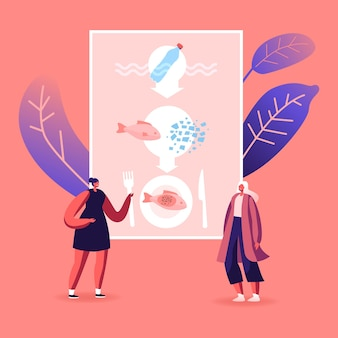 汚染、食品の生態学的問題の概念におけるマイクロプラスチック。漫画イラスト