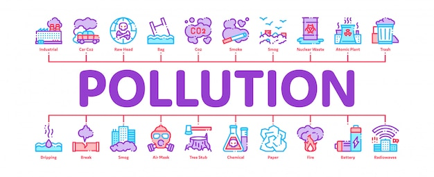 Pollution of nature banner