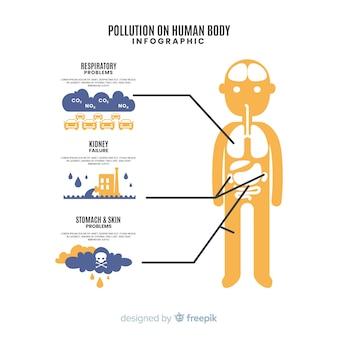 Загрязнение на теле человека инфографики