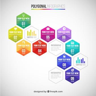 Polygonal infographic