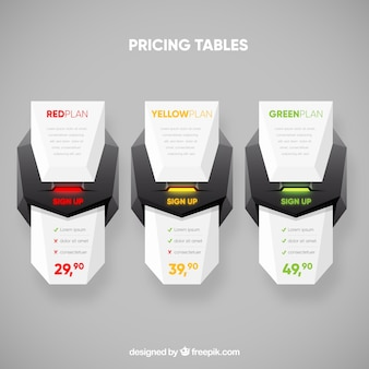 Polygonal pricing tables