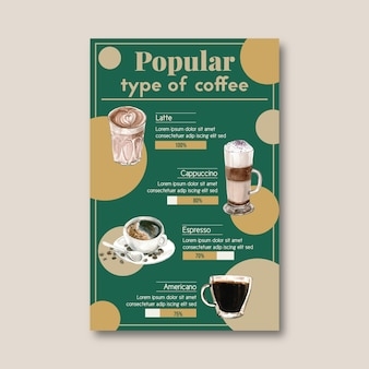 Popular type of coffee cup, americano, cappuccino, espresso, infographic watercolor illustration