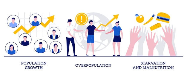 Population growth, overpopulation, starvation and malnutrition concept with tiny people. demographics vector illustration set. human quantity growth, hunger and lack of food, urbanization metaphor.