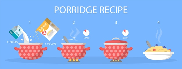 Porridge for breakfast recipe. cooking in boiling water