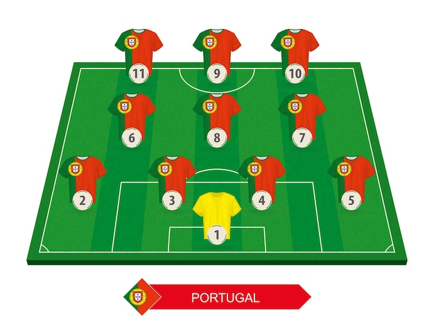 Portugal football team lineup on soccer field for european football competition
