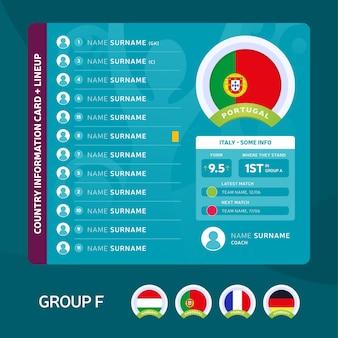 포르투갈 그룹 축구 토너먼트 최종 단계