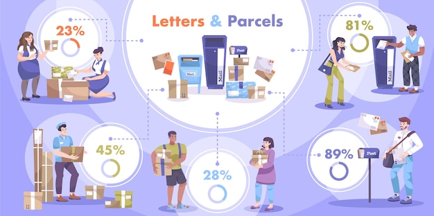 Post office infographics illustration