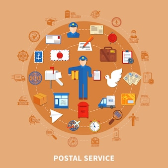 Postal communication round design