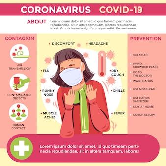コロナウイルス対策のポスターとインフォグラフィック