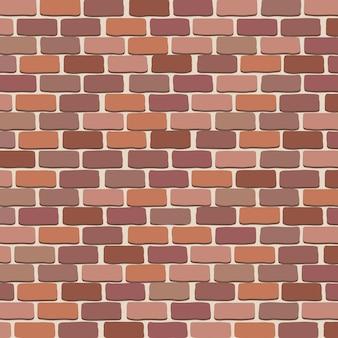 ポスターレンガの壁