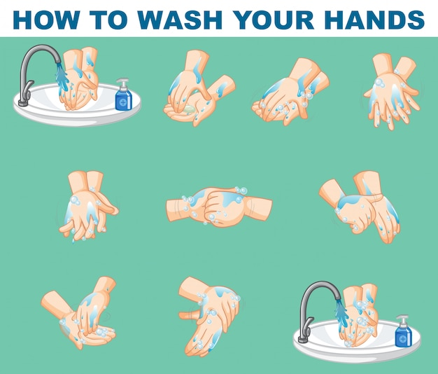 Poster design for how to wash your hands